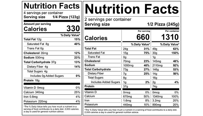 Columbia Laboratories Provides All Testing Needed for Newly Updated FDA Nutrition Facts Labels